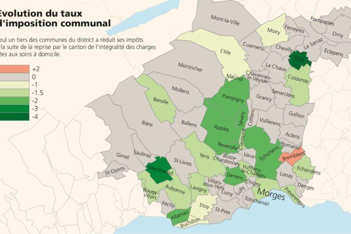 Un habitant sur deux paiera davantage d'impôts